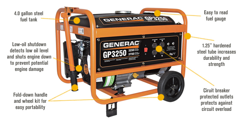 Generac GP3250 Portable Generator 3750 Surge Watts, 3250 Rated Watts1