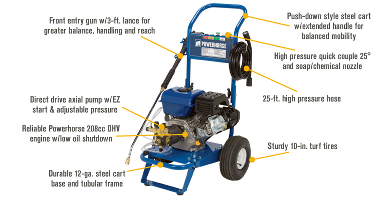 Powerhorse Gas Cold Water Pressure Washer 2.5 GPM, 3000 PSI, Model 15771101