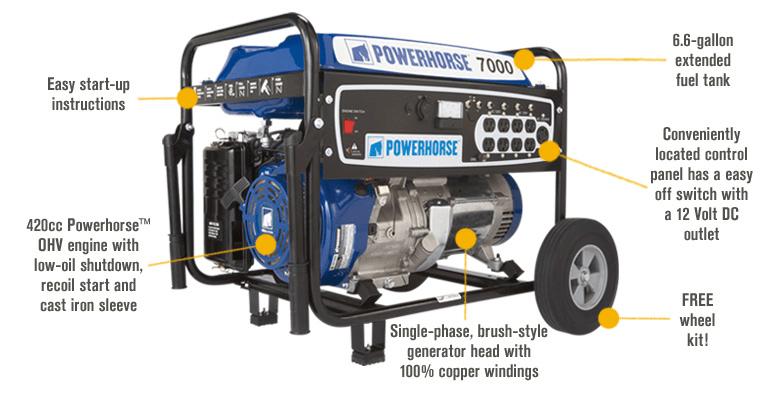 Powerhorse Portable Generator 7000 Surge Watts, 5500 Rated Watts.1
