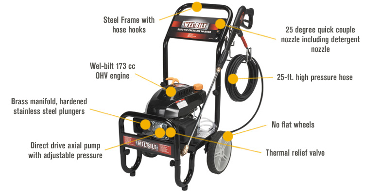 Wel-Bilt Vertical Gas Powered Pressure Washer 2.2 GPM, 2500 PSI1